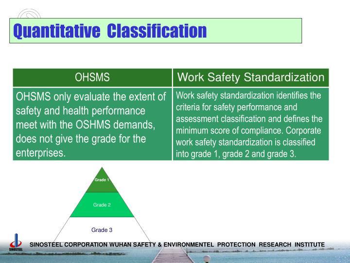 Quantitative  Classification