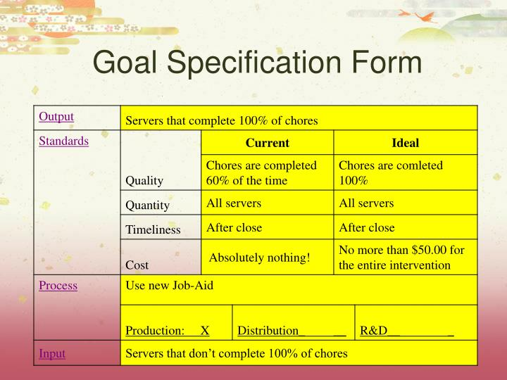 Goal Specification Form