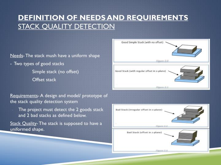 Definition of needs and requirements stack quality detection