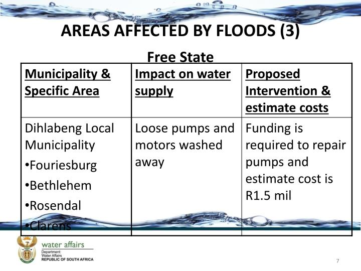 AREAS AFFECTED BY FLOODS (3)