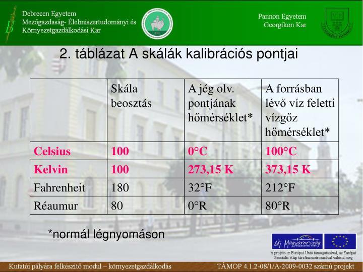 2. táblázat A skálák kalibrációs pontjai