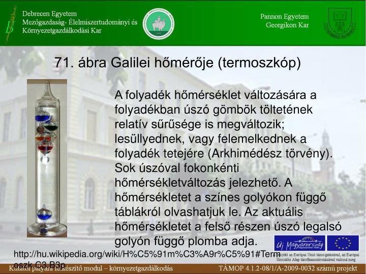 71. ábra Galilei hőmérője (termoszkóp)