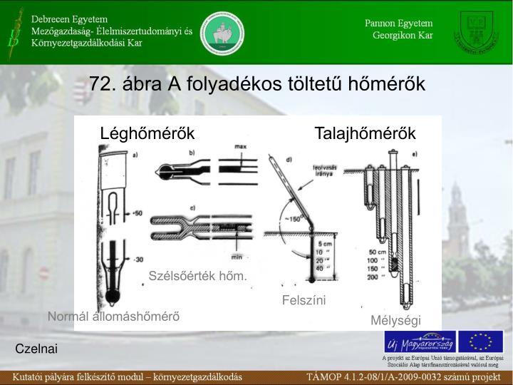 72. ábra A folyadékos töltetű hőmérők