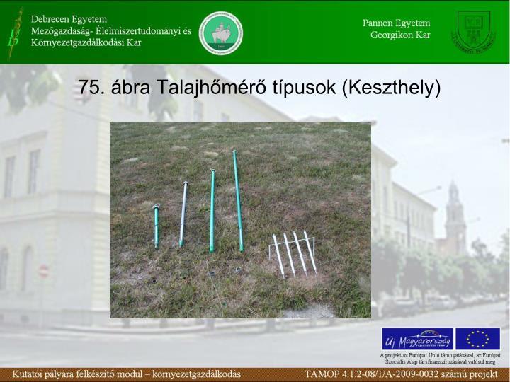 75. ábra Talajhőmérő típusok (Keszthely)