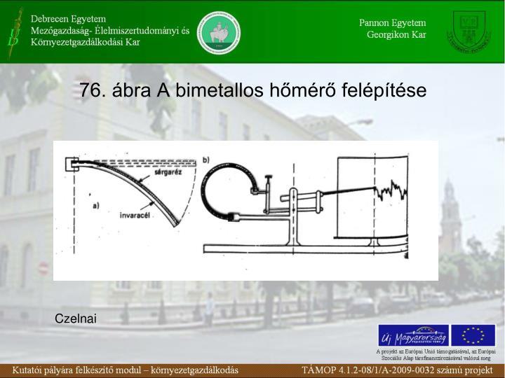 76. ábra A bimetallos hőmérő felépítése