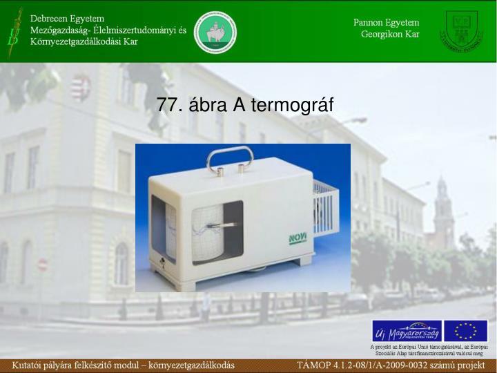 77. ábra A termográf