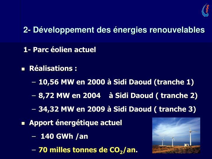 2- Développement des énergies renouvelables