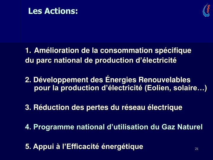 Les Actions:
