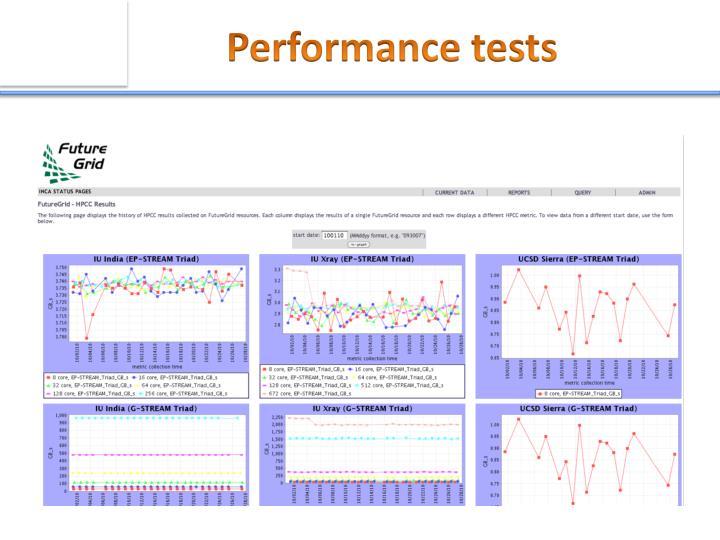 Performance tests