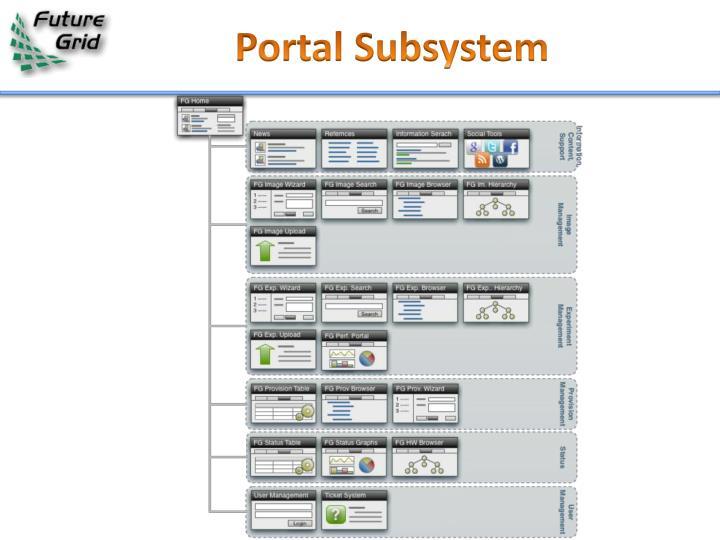 Portal Subsystem