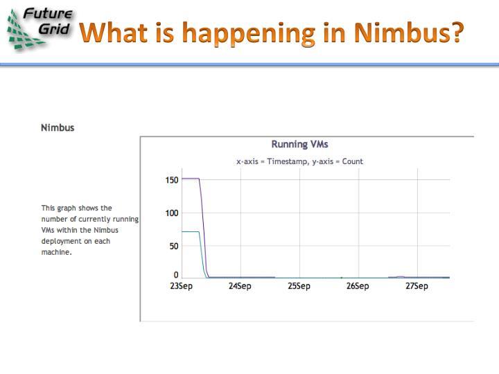 What is happening in Nimbus?