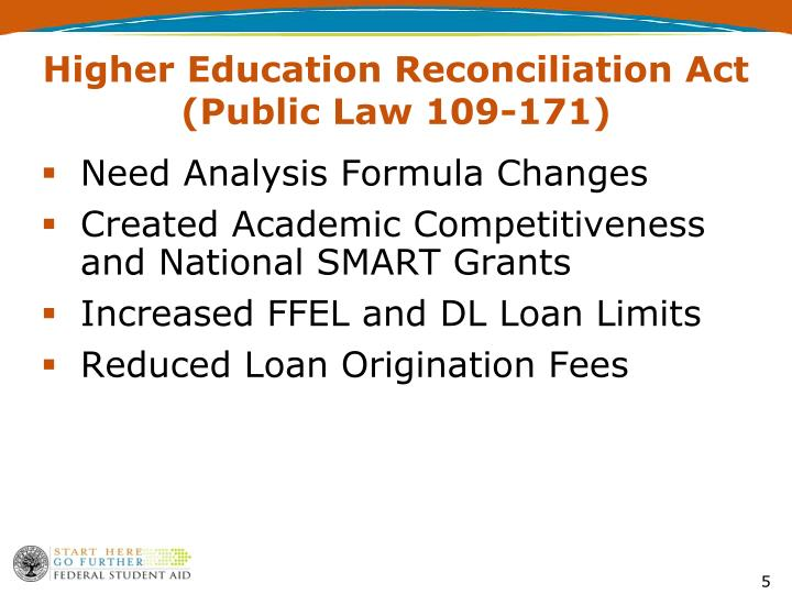 Higher Education Reconciliation Act (