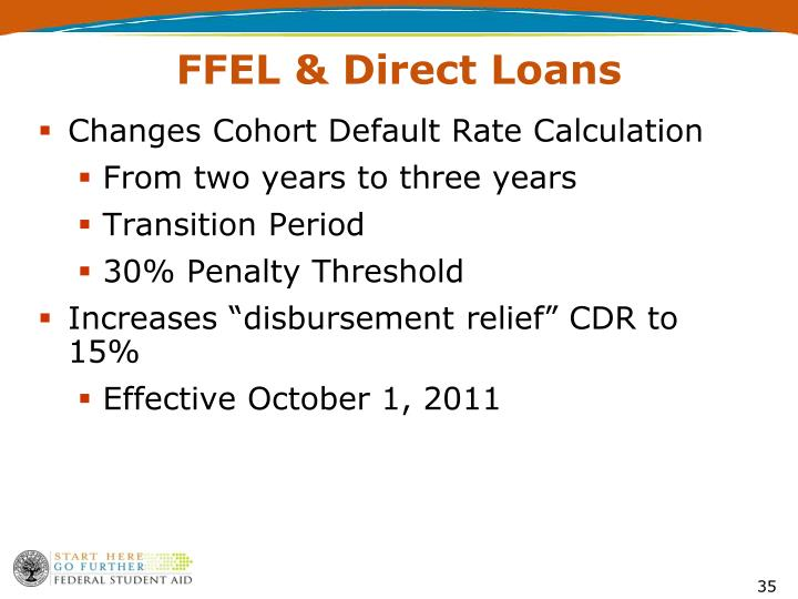 Changes Cohort Default Rate Calculation