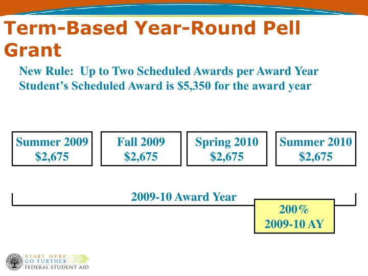 Term-Based Year-Round Pell Grant