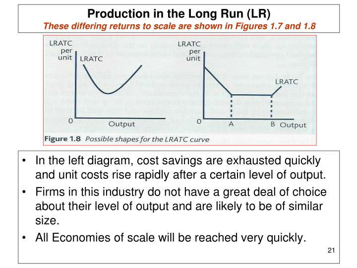 Production in the Long Run (LR)