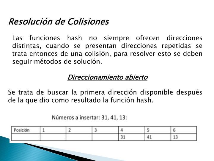 Resolución de Colisiones