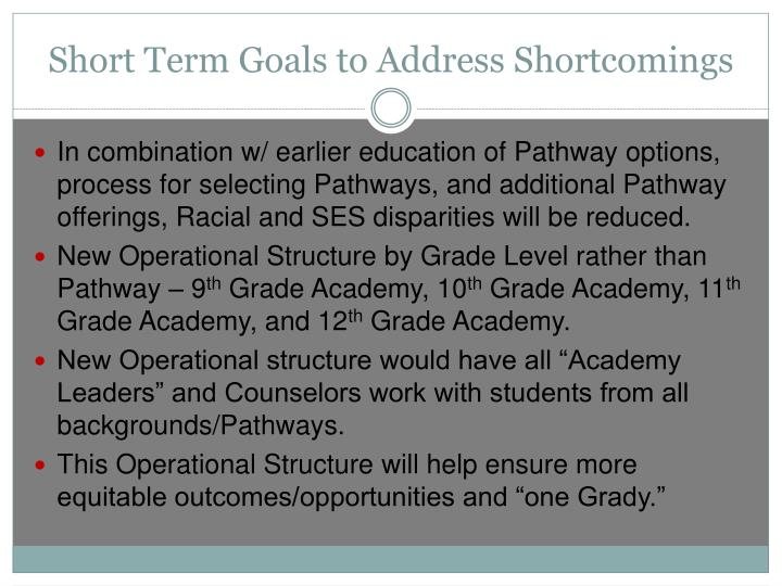 Short Term Goals to Address Shortcomings