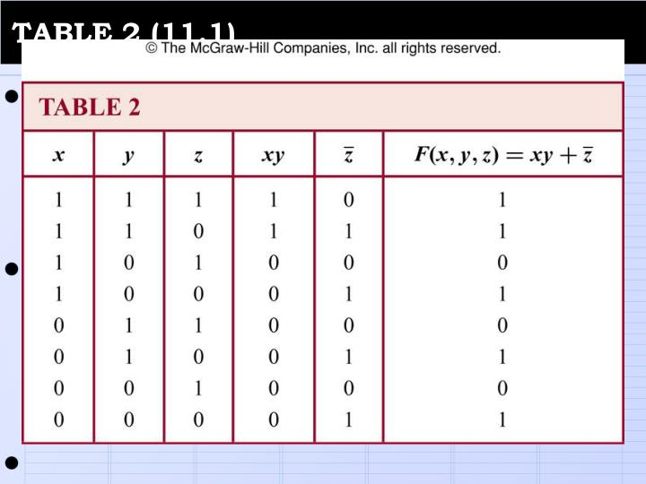 TABLE 2 (11.1)