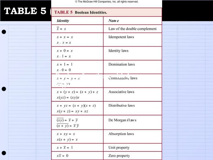 TABLE 5 (11.1)