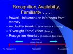 recognition availability familiarity
