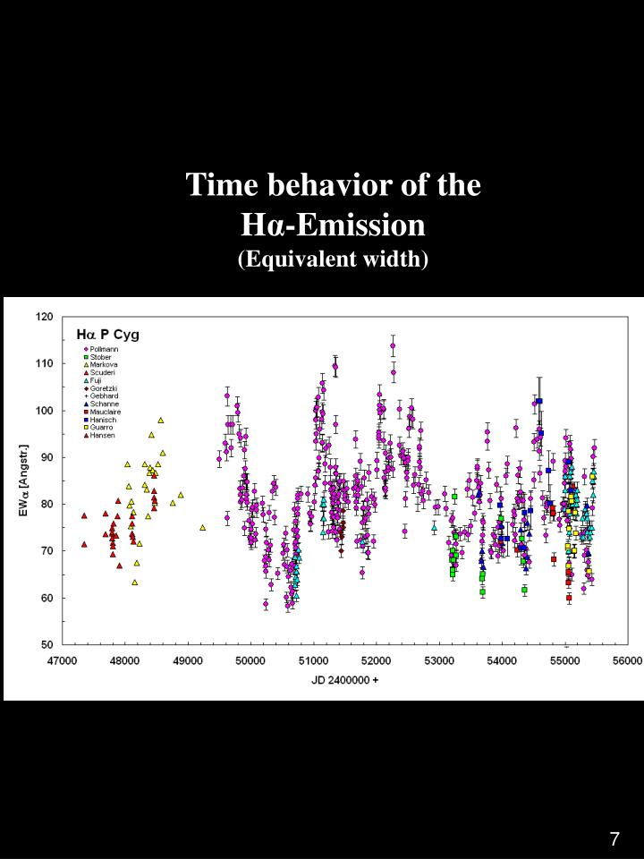 Time behavior of the            H