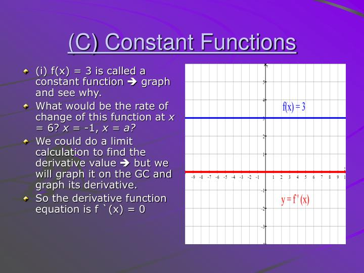 (i) f(x) = 3 is called a constant function