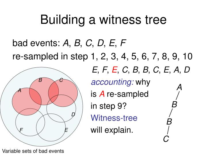 Building a witness tree