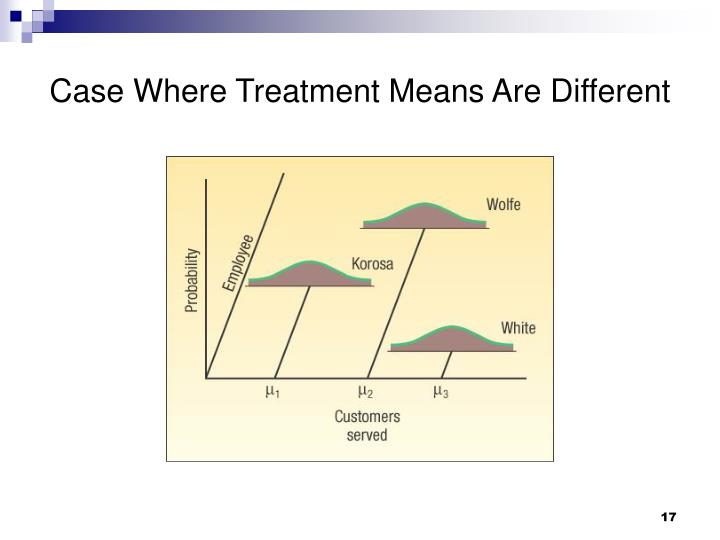 Case Where Treatment Means Are Different