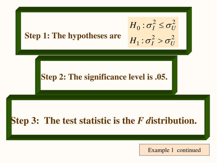 Step 1: The hypotheses are