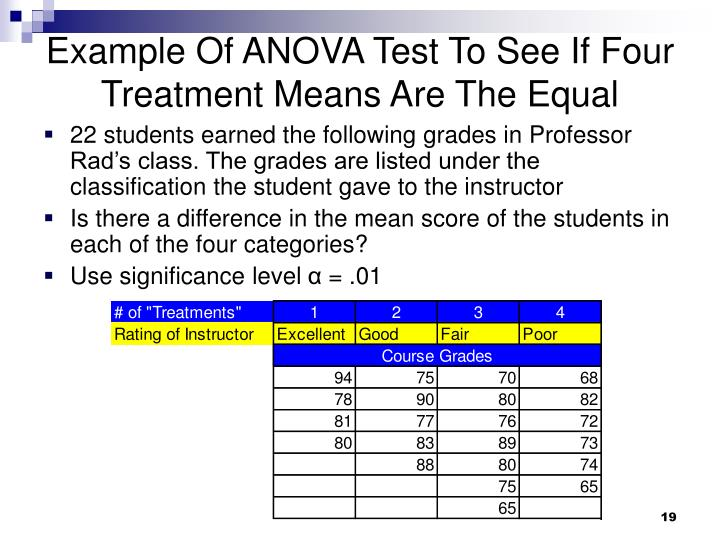 Example Of ANOVA Test To See If Four Treatment Means Are The Equal