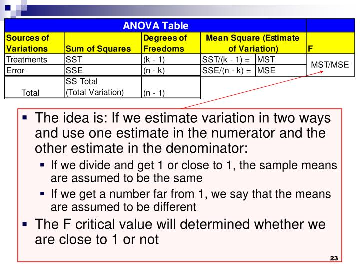 The idea is: If we estimate variation in two ways and use one estimate in the numerator and the other estimate in the denominator: