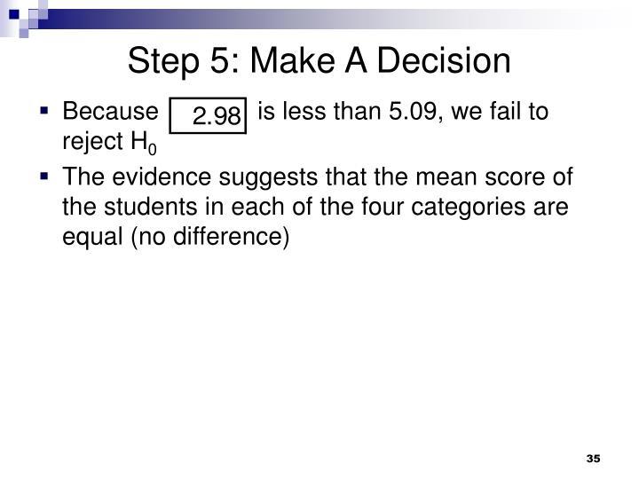 Step 5: Make A Decision