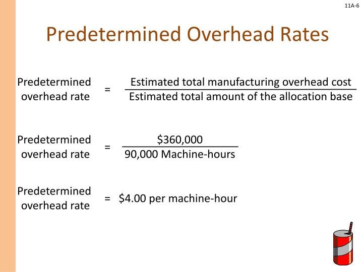 predetermined overhead absorption rate