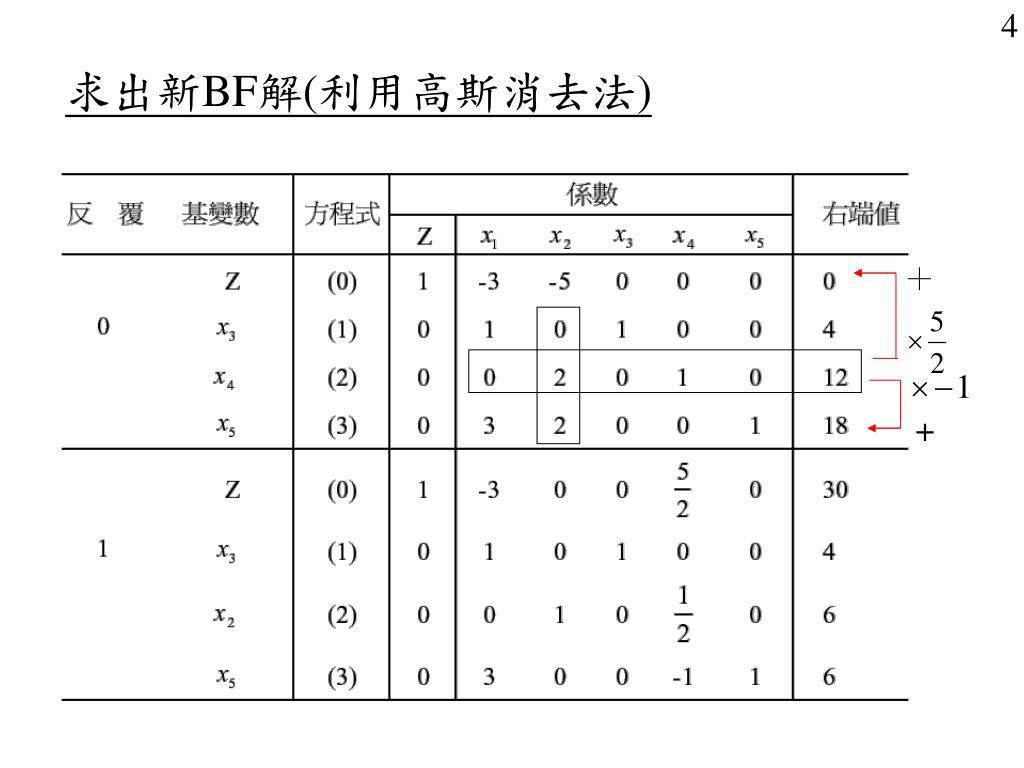 reason 4 破解