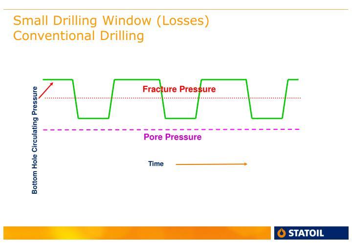 Small Drilling Window (Losses)