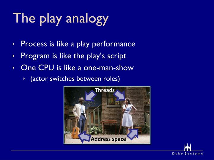The play analogy