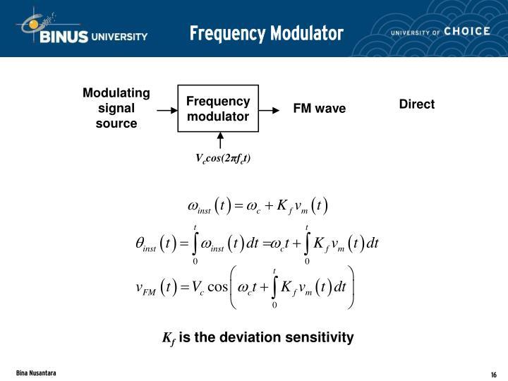 Modulating signal source