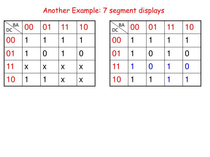 Another example 7 segment displays