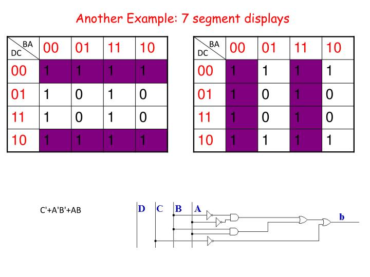Another example 7 segment displays1