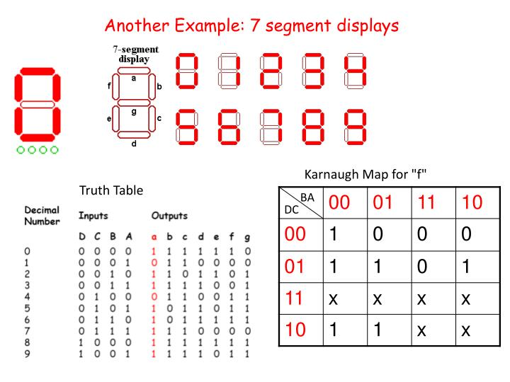 Another Example: 7 segment displays