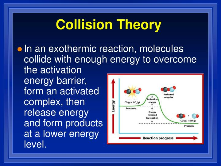 collision theory In order for a chemical reaction to take place, the reactants must collide the collision between the molecules in a chemical reaction provides the kinetic energy needed to break the necessary bonds so that new bonds can be formed.
