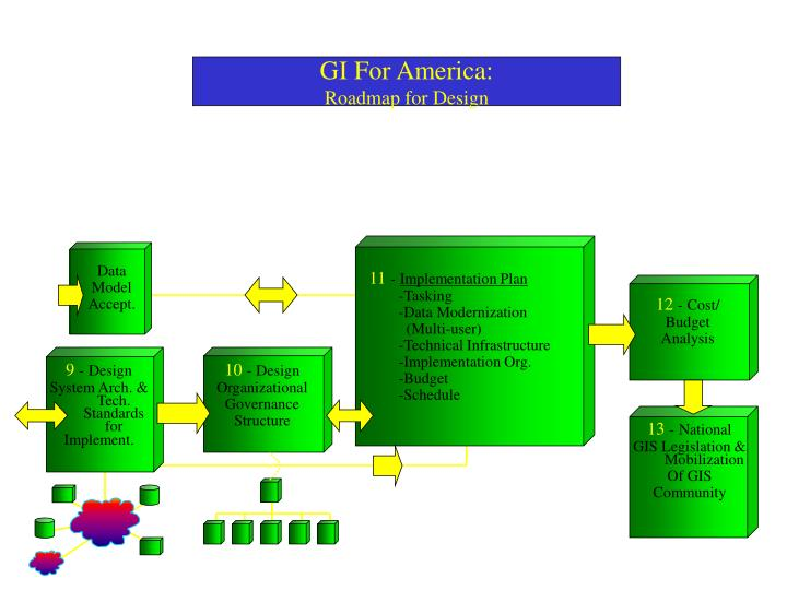 GI For America: