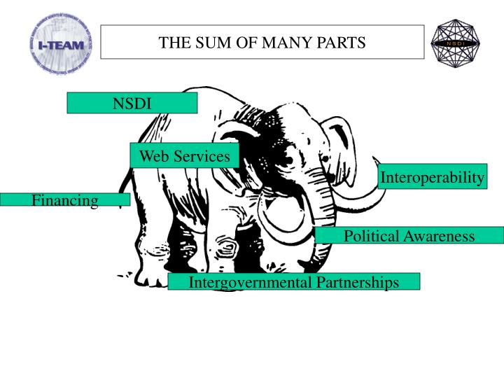 THE SUM OF MANY PARTS