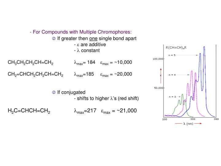 - For Compounds with Multiple Chromophores:
