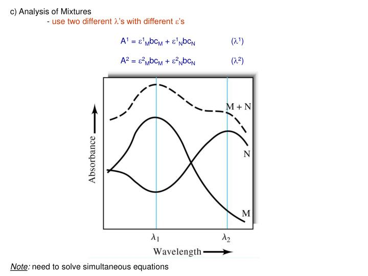 c) Analysis of Mixtures