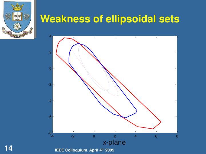 Weakness of ellipsoidal sets