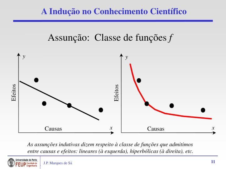 A Indução no Conhecimento Científico