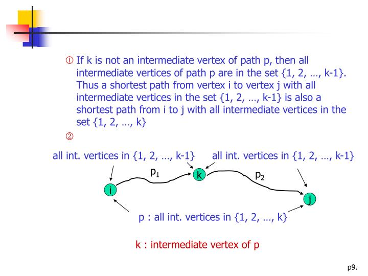 all int. vertices in {1, 2, …, k-1}