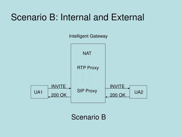 Scenario B: Internal and External