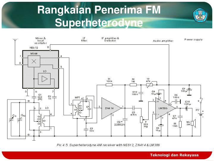 Ppt prinsip kerja radio penerima fm powerpoint presentation id rangkaianpenerima fm superheterodyne ccuart Gallery